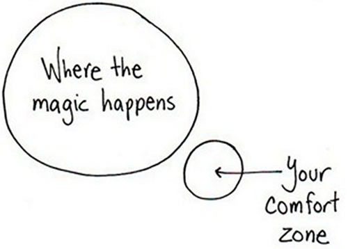 Comfort Zones Psychology Within Your Comfort Zone
