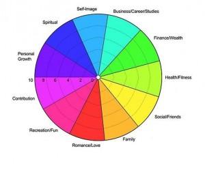 Circle of Life Essay | Essay