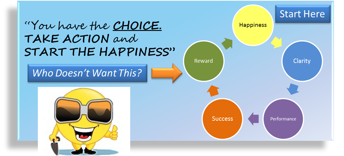 start-of-happiness-model-website.png