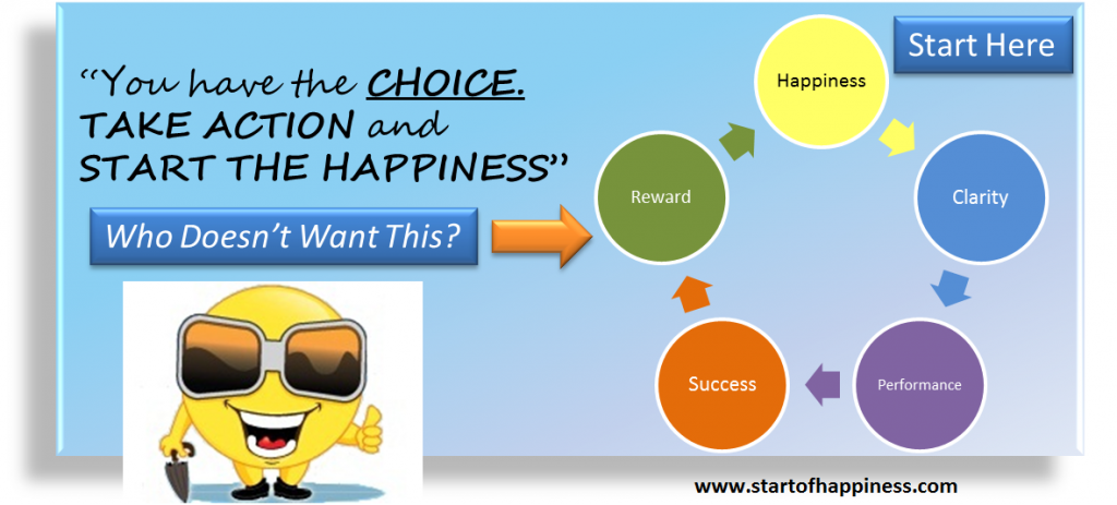 The Happiness Model Facebook