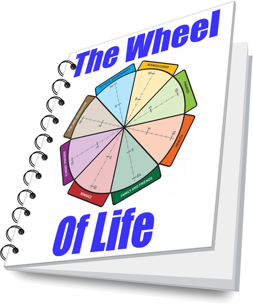Wheel of Life - A Self-Assessment Tool - The Start of Happiness
